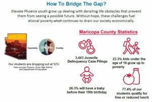 Bridge-the-Gap